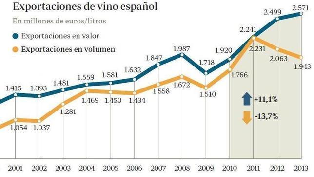 Fuente: OeMv (vía ABC.es)